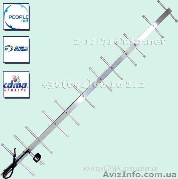 Антенна 3g волновой канал